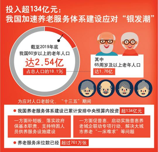 未来五年,养老保险制度将有哪些变化?