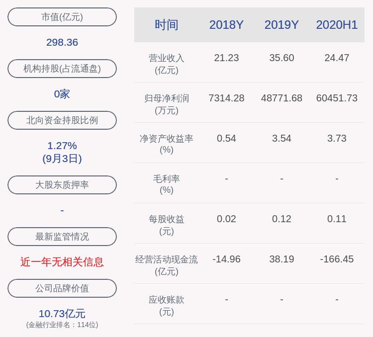 国海证券 刘峻 简历