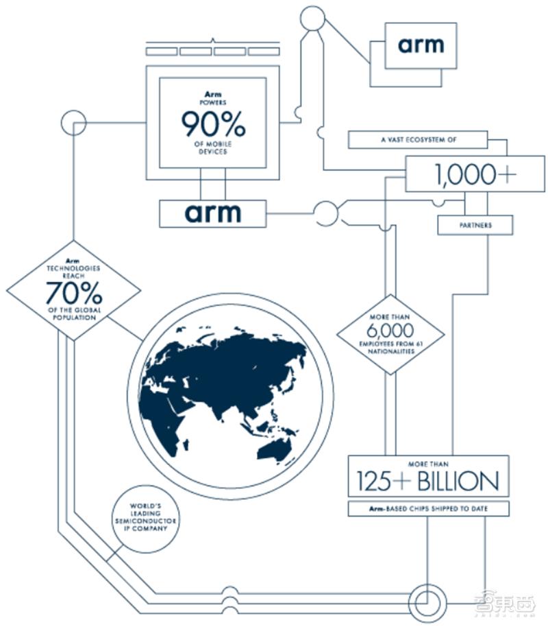 高通首发!机器人开发平台支持AI和5G,算力可达每秒15万亿次