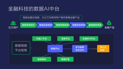360数科(QFIN.US)首席科学家携新品牌亮相上海人工智能大会