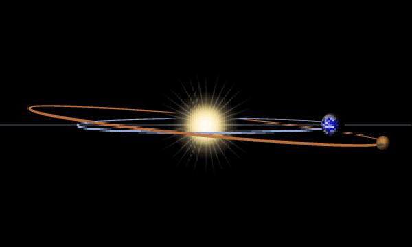 火星轨道和地球轨道不在一个平面