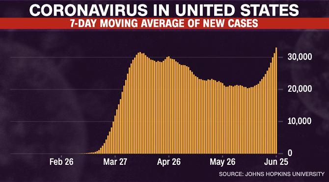 特朗普竞选团队成员病毒检测呈阳性,目前正在隔离|郭台铭获特朗普建议