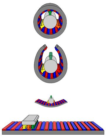 都是弹飞机,电磁弹射器比蒸汽弹射器好在哪里?到底有多少优势?