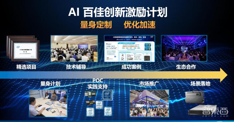 云图睿视CEO孟莹:边缘计算如何实现场景定义AI的应用落地|公开课预告