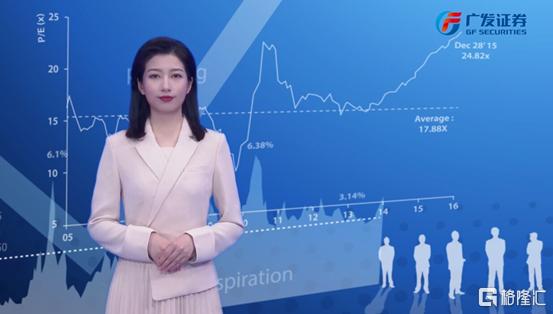 证券业首位AI主播上线,广发证券(000776.SZ)拥抱人工智能