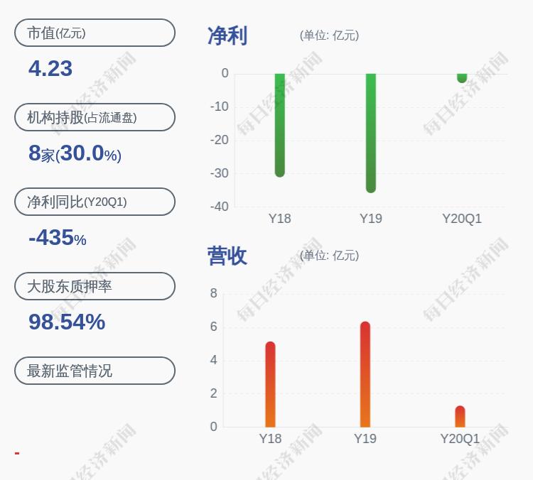 盛运环保股票:盛运环保:公司所持金洲慈航股份被动减持