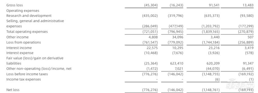 三季度销量下挫 市场份额下降超20%  <a href=