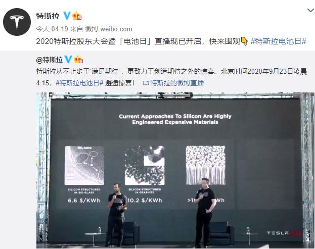 """北京时间9月23日4:45,特斯拉股东大会开始,特斯拉股东就多项公司议题进行线下和线上投票。5点10分左右,股东大会结束,备受期待的""""电池日""""活动开启。特斯拉CEO埃隆·马斯克上台开始讲话。"""