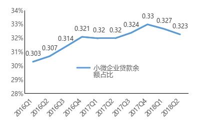 20201030区块链论坛:刘晓蕾 2.png