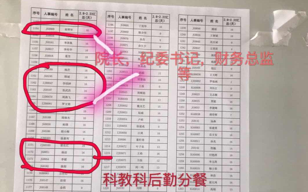 武汉一医院行政补助高于一线医护 将按最新规重新核算