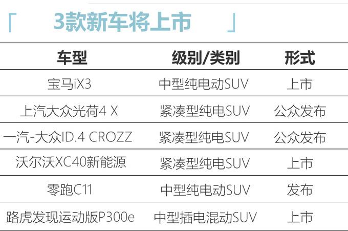 广州车展这6款重磅新能源车值得关注宝马iX3上市-图1