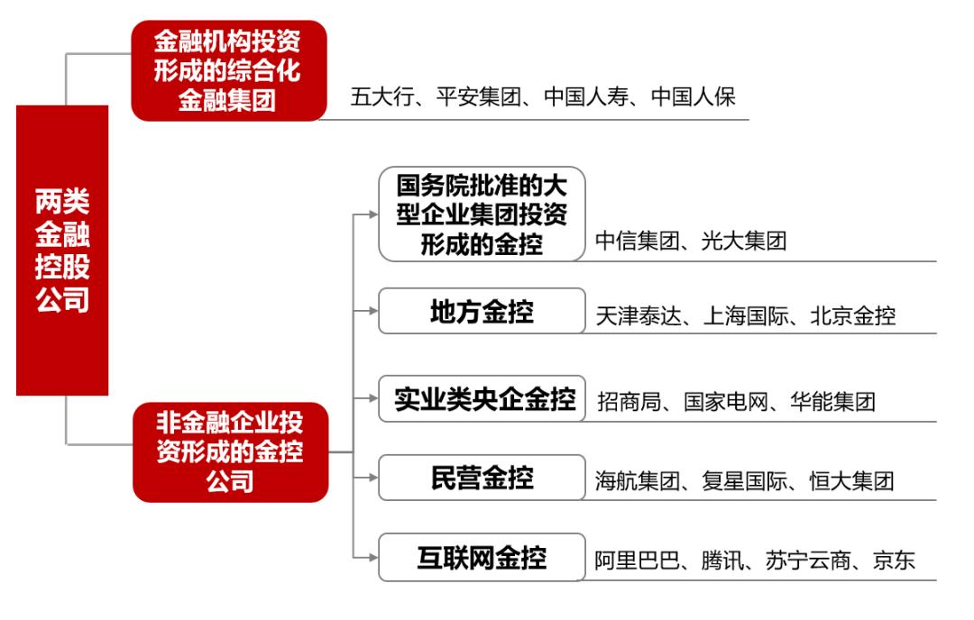 资料来源:根据《2018中国金融稳定报告》整理,华夏幸福研究院