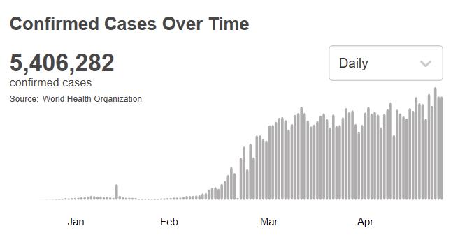 【聚币网】_美国画风变成这样后,20个州疫情出现反弹……