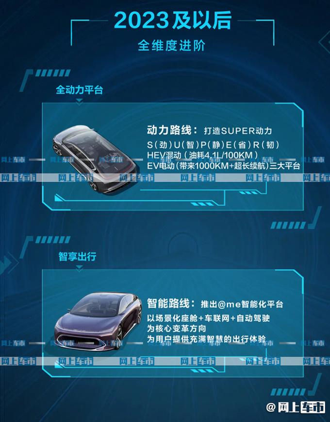 BEIJING汽车新规划曝光 X7 PLUS领衔-配华为鸿蒙-图4