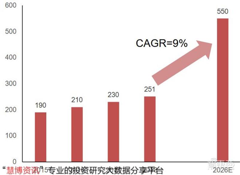 对话荣耀CEO赵明:至暗时刻已经过去!冲击高端目标只有苹果