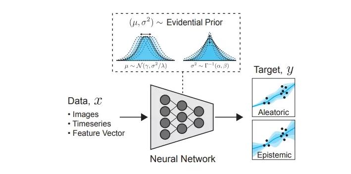 """""""液体""""神经网络,让人工智能更智能"""