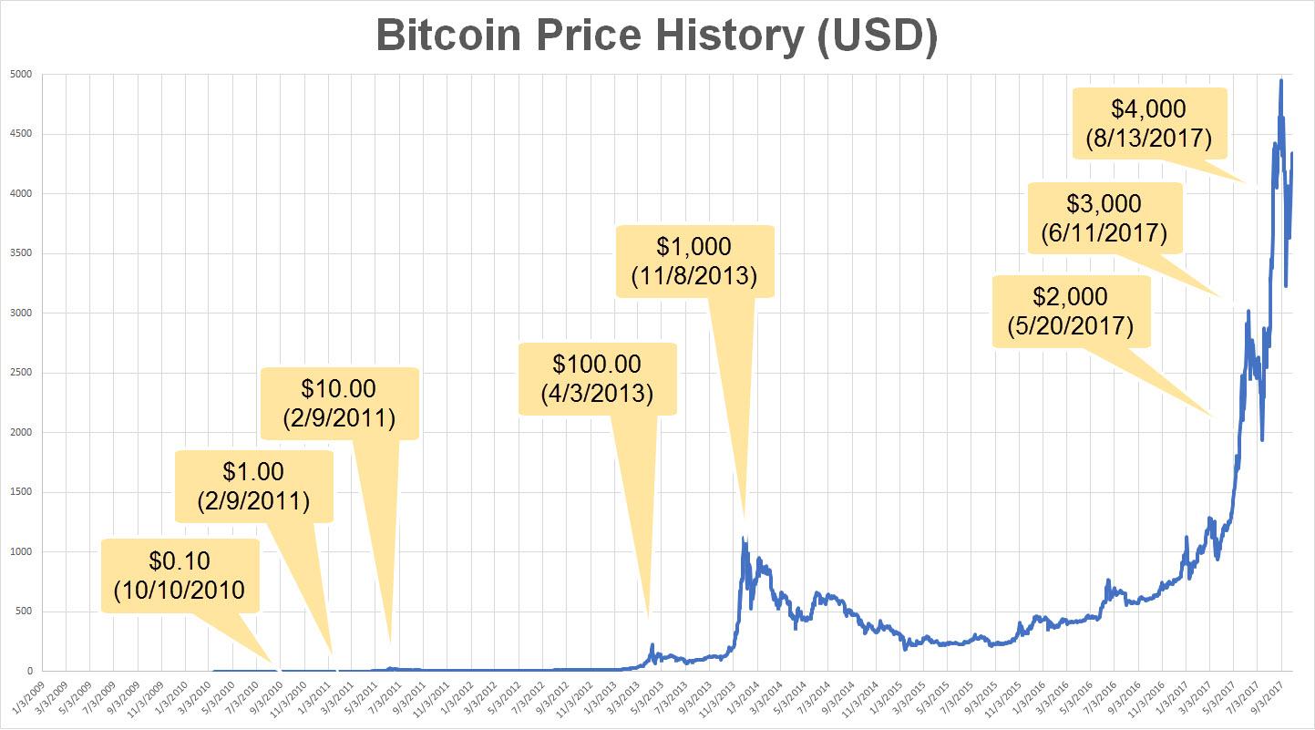 BTC-price-history.jpg