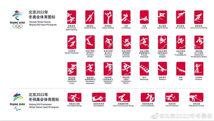 北京冬奥会和冬残奥会体育图标正式发布