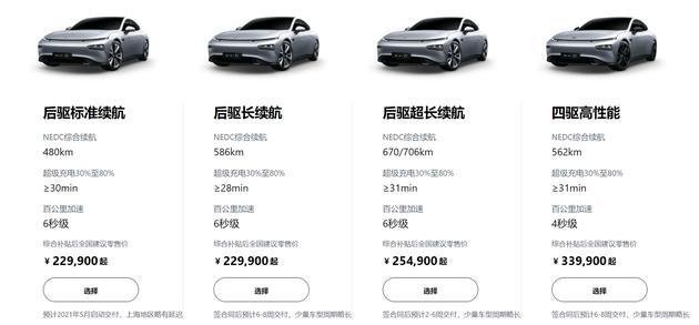 小鹏汽车推出新型电池车型,补贴后售14.98万元 电池车