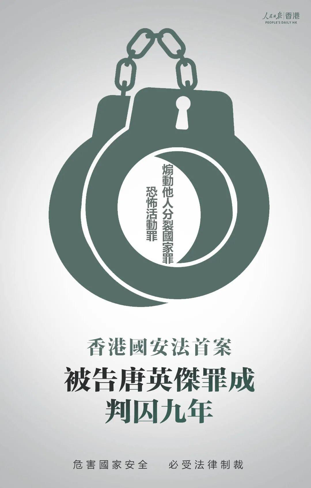 香港國安法首犯被判9年 人民日報:具有極強的標志性意義