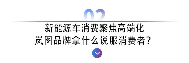 首款车型预售开启岚图FREE让技术<a href=