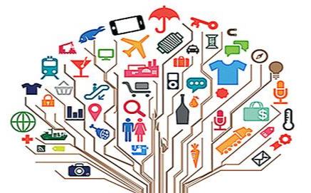 五种人工智能与物联网相结合的技术应用趋势