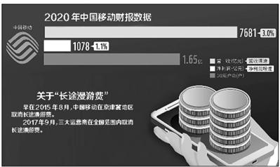 """""""漫游""""成历史 中国移动却默默收费43个月?客服:不主动取消会一直收费"""