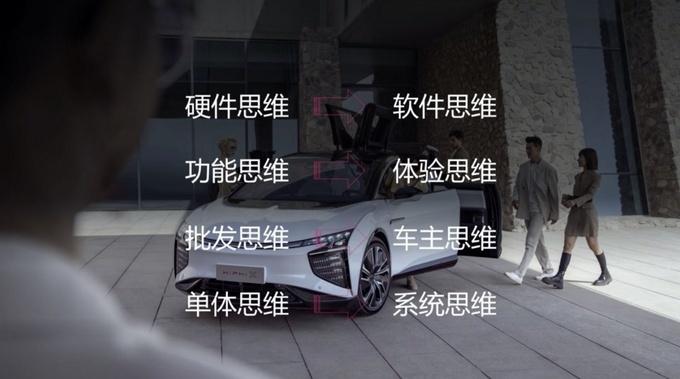 7月交付创新高单车售价68万元高合与用户一起破晓-图14