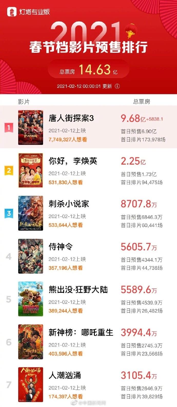 美国**电影 中国国际电视台