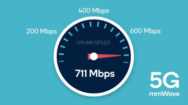 1GB视频上传仅需10秒 5G速度到底有多快