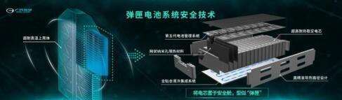 广汽埃安携手欧阳明高院士引领电池安全