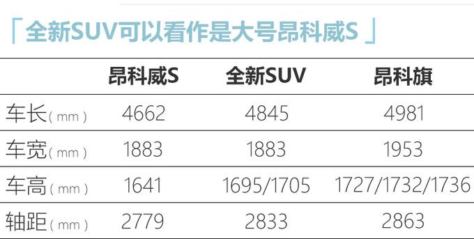 别克大号昂科威S实拍 搭2.0T轻混 或24万起售-图1