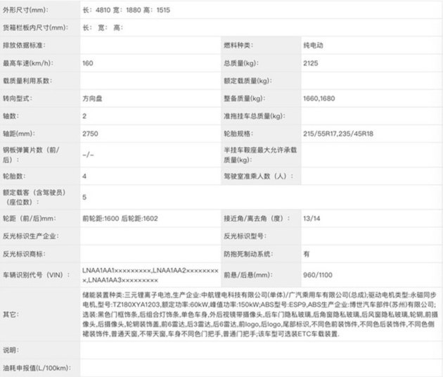 广汽埃安AION SPLUS官图发布 造型比AION S更运动