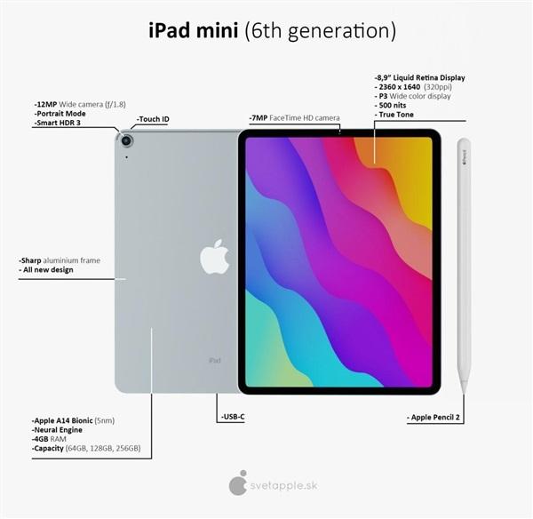 最强游戏机?苹果iPad mini 6再曝光:外观全面升级 苹果游戏机