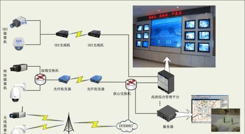 人工智能在大视频运维中如何实现CDN硬盘故障预测?