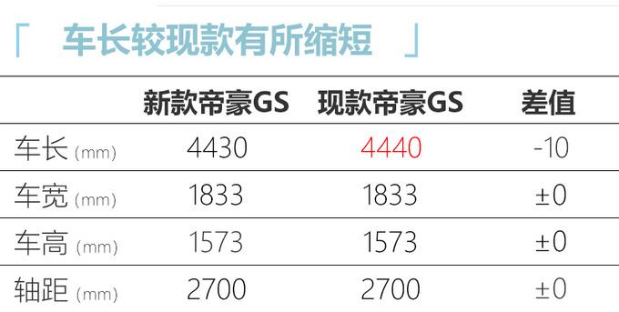 吉利新款帝豪GS曝光 换新外观-配沃尔沃同款中网-图5