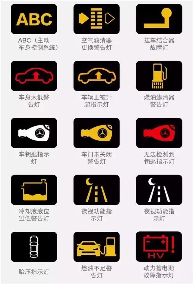 """车内仪表盘上的""""刺客""""究竟什么意思?终于弄明白了"""