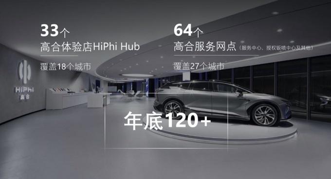 7月交付创新高单车售价68万元高合与用户一起破晓-图15