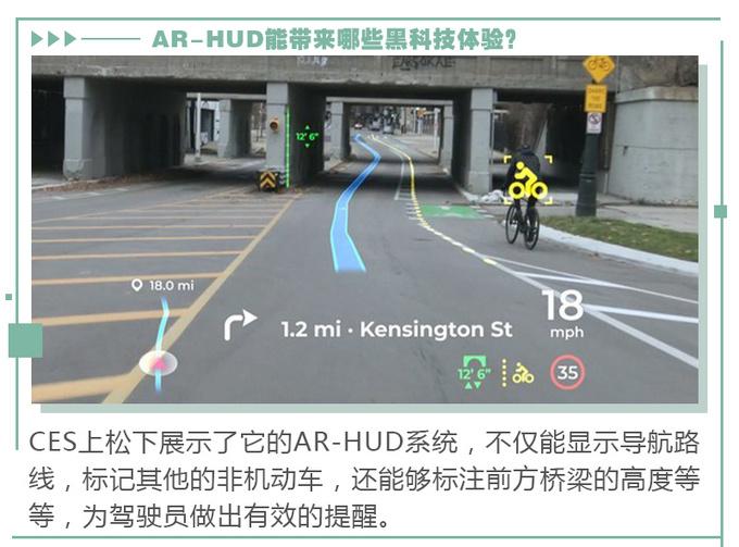 AR实景导航加上HUD会有哪些黑科技体验-图13