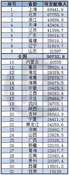 深圳汽车限购令_最新数据公布!全国汽车保有量达2.81亿辆,相当于约每5人就拥有 ...