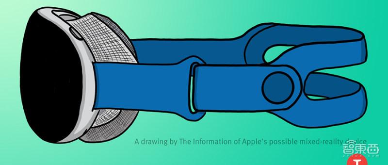 预计苹果2022年推MR头显,2025年推AR眼镜