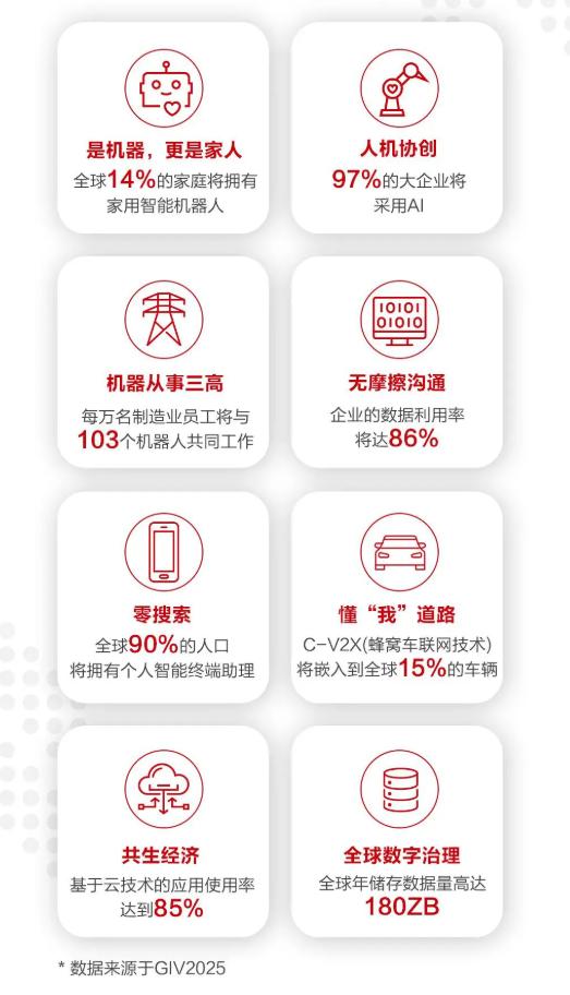 鼎晟产业洞见丨人工智能,将和手机一样不离身?