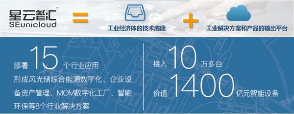 2021中国品牌日 上海电气邀您共襄数字化转型成果插图(1)