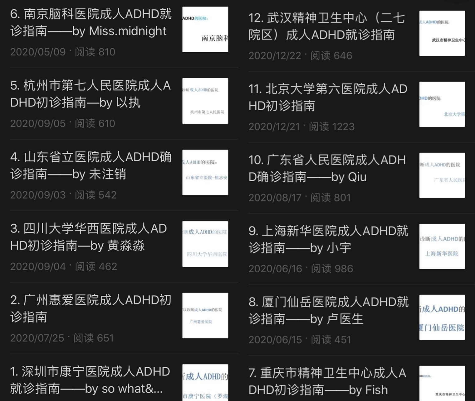 """经病友整合的12家可诊断ADHD的医院。图源来自吴国涛的公众号""""ADHD互助联盟""""。"""