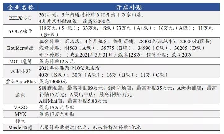罗永浩站台过的小野电子烟 居然要上市了?
