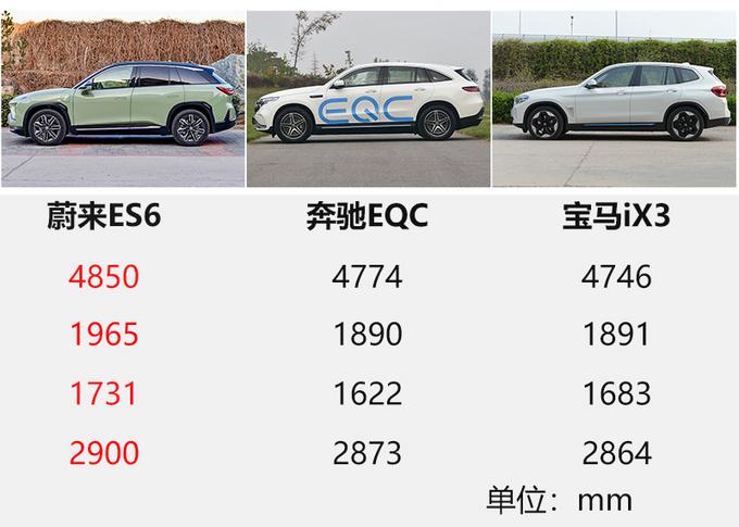 40多万买纯电SUV 蔚来ES6/<a href=