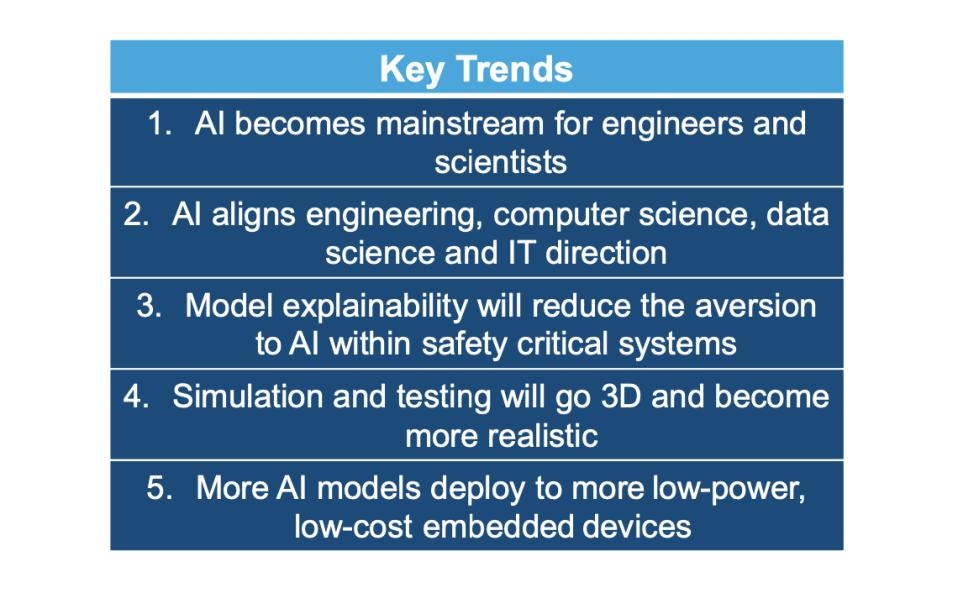 人工智能五大趋势中,MathWorks凭何驾轻就熟