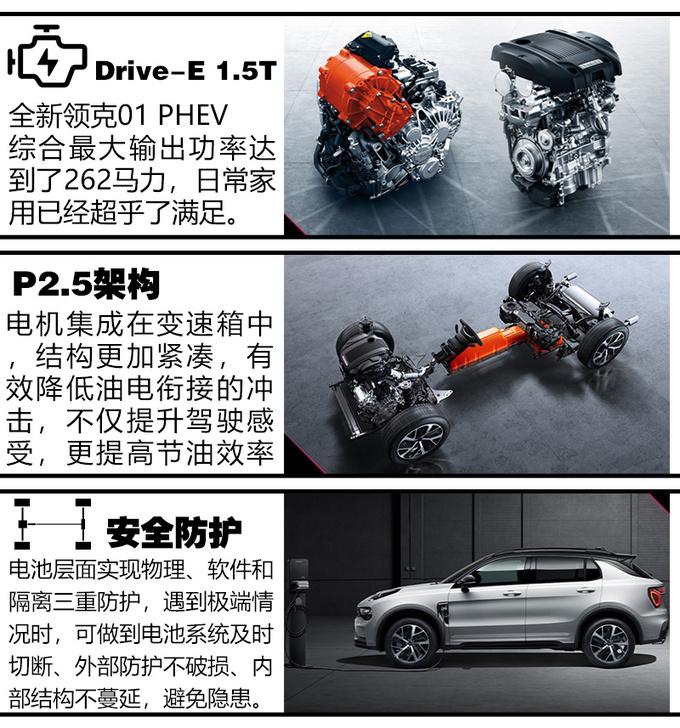 让车位发挥最大价值插电混动SUV有哪几款值得买-图8