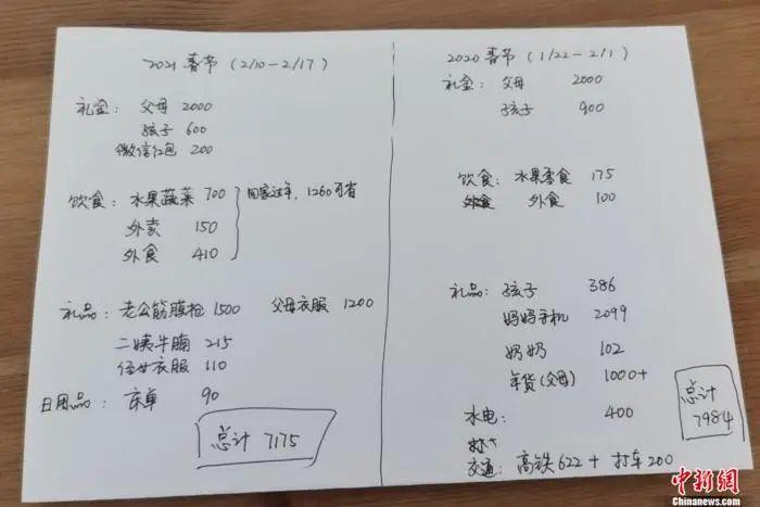 刘斐(化名)分享的春节账单。