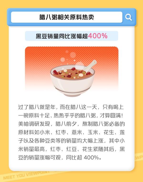 美柚1月报告:腊八粥原料热卖 黑豆同比涨超400%
